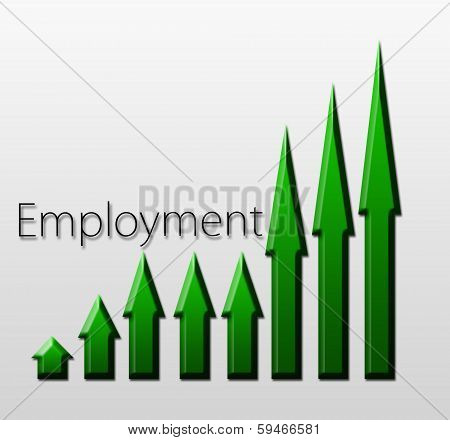 Chart illustrating employment growth macroeconomic indicator concept poster