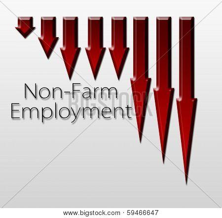 Chart Illustrating Non-farm Employment Drop