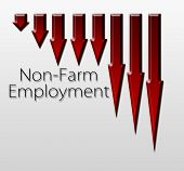 Chart illustrating non-farm employment drop macroeconomic indicator concept poster