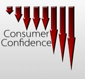 Chart illustrating Consumer Confidence drop macroeconomic indicator concept poster