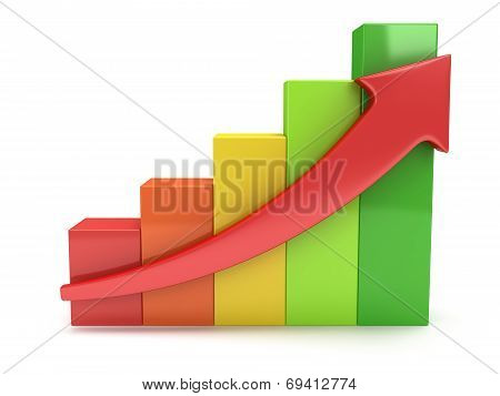Colored Bar Graph With Red Arrow