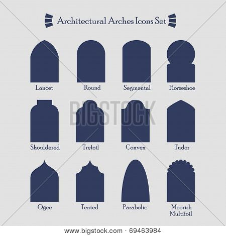 Set of common types of architectural arches silhouette icons with their names