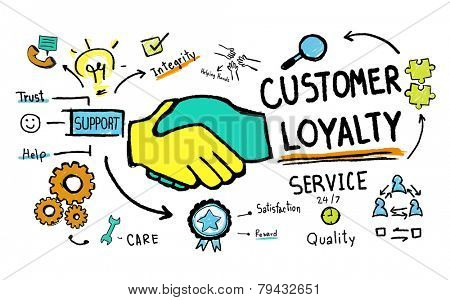 Customer Loyalty Service Support Care Trust Tools Concept