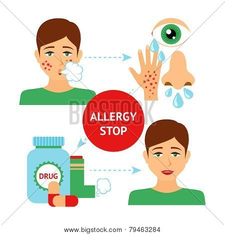 Allergy prevention concept with sick and healthy person symptoms and drugs vector illustration poster