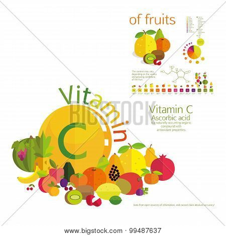 The composition of fruit and vitamin c. Ascorbic acid in fruits on the chart the percentage of the daily requirement. Basics of healthy nutrition. poster