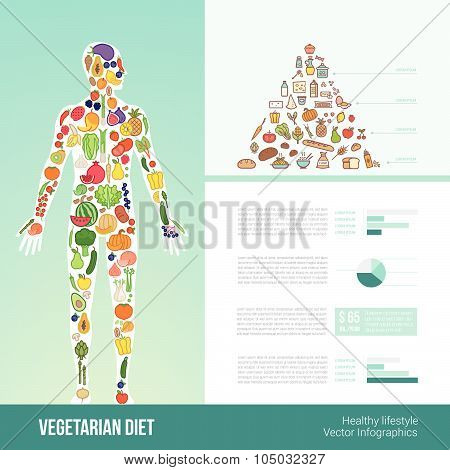 Vegetarian eating infographics with human body composed of vegetables food pyramid texts and charts poster