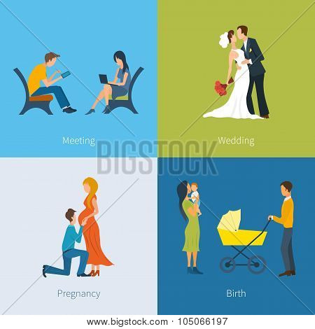 Creating a family. Meeting, wedding, pregnancy, child birth.