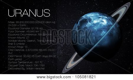 Uranus - High resolution Infographic presents one of the solar system planet, look and facts. This i