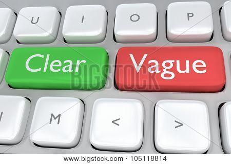 Clear/vague Concept