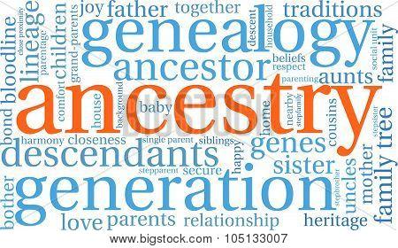 Ancestry Word Cloud
