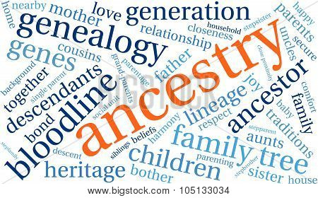 Ancestry Word Cloud