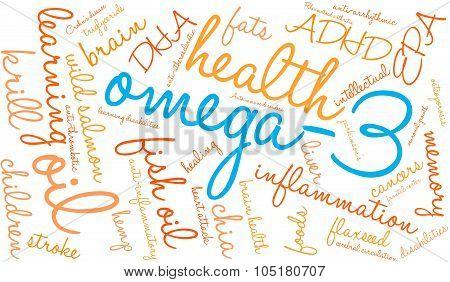 Omega-3 Word Cloud
