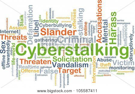 Background concept wordcloud illustration of cyberstalking