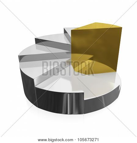 Gold And Silver Business Growth Pie Chart
