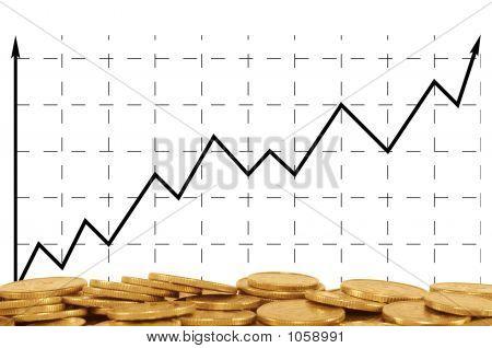 Positive Business Graph