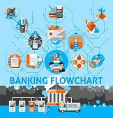 Banking system flowchart with flat financial icons set vector illustration poster