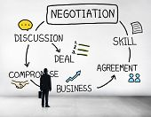 Negotiation Cooperation Discussion Collaboration Contract Concept poster