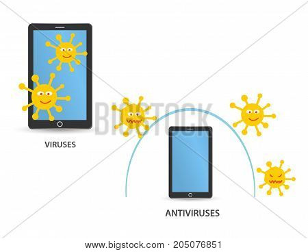 Virus computer. Illustration of an infected phone and antivirus protection.