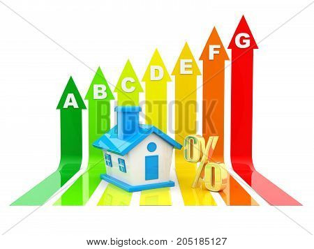 3d, Energy efficiency concept , House Energy efficiency concept, on white background