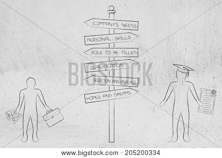 Road Sign With Process Keywords From The Recruiter And Applicant's Point Of Views With Men Next To I