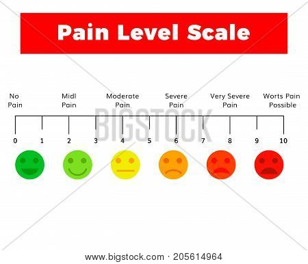Horizontal pain measurement scale or pain assessment tool pain chart or scale
