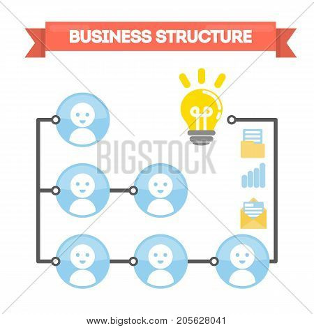 Abstract business structure. Employee hierarchy with strategy and idea.