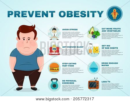 Vector flat illustration young man character with a obesity infographic icon. excess weight problem, fat, health care, unhealthy lifestyle concept design. 8 ways to prevent obesity
