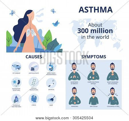 Bronchial Asthma Infographics In Flat Cartoon Style