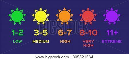 Uv Index Chart / Ultraviolet Vector On Blue Background