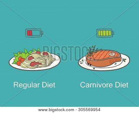 Carnivore Diet Vs Regular Diet. Plate With Meet, Plate With Pasta. Healthy Food. Be Carnivore. Steak