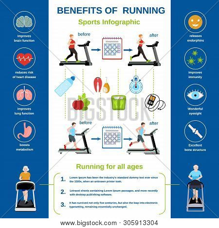 Modern treadmill infographic. Flat illustration of modern treadmill vector infographic for web design poster