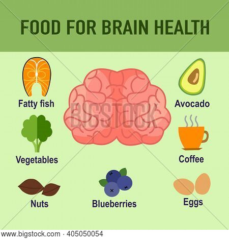 Best Foods To Boost Brain Health Infographic In Flat Design. Food That Help Concentrate And Brain Po