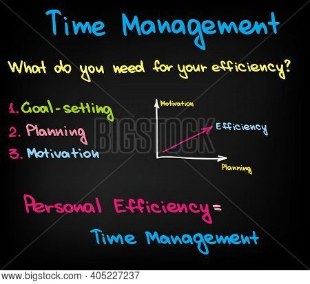 Charts Of Time Management In Buiness And Personal Efficiency. Easy To Move And Resize