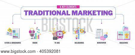6 Key Elements Of Traditional Marketing. Flat Vector Illustration.
