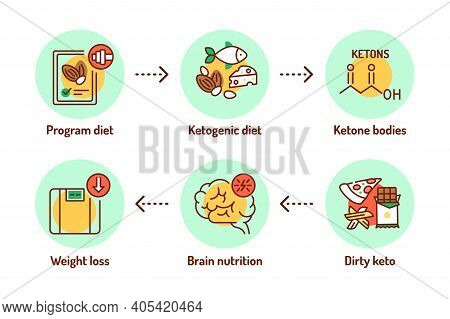 Ketogenic Diet Color Line Icons Set. Very Low-carb, High-fat Diet. Pictogram For Web Page, Mobile Ap