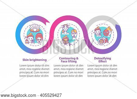 Facial Mask Effects Vector Infographic Template. Brightening, Lifting Presentation Design Elements.