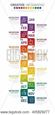 Timeline For 1 Year, 12 Months, Infographics All Month Planner Design And Presentation Business Can