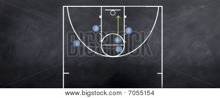 Basketball Offensive Strategy