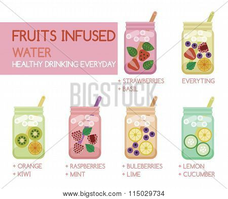 Fruits infused water