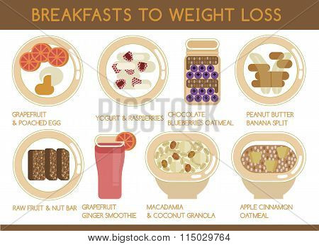 Breakfasts to weight loss