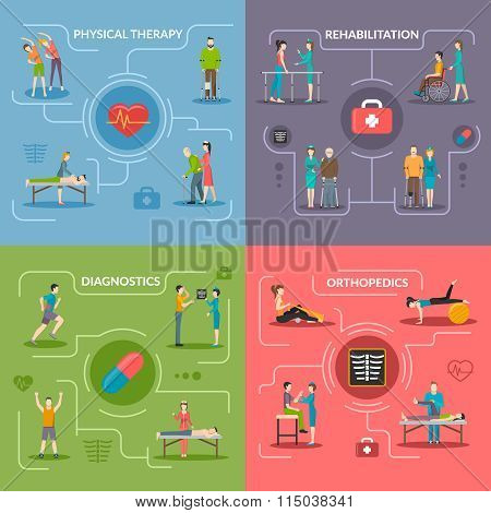 Physiotherapy Rehabilitation 2x2 Design Concept