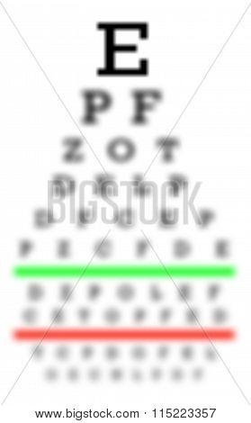 Eyesight Concept - Really Bad Eyesight