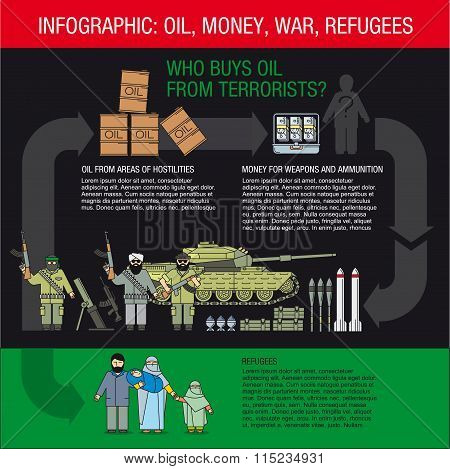 Infographics: oil, money, weapons and ammunition, terrorists, and refugees.