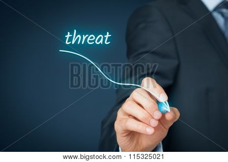 Threat Reduction
