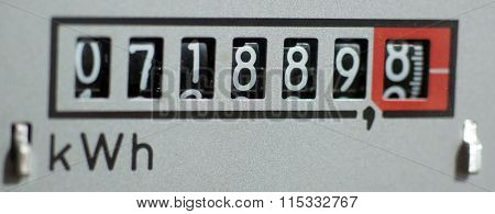 Electricity meter measures the current consumed