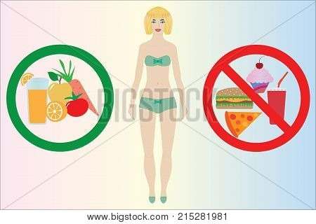Allowed and prohibited signs healthy and unhealthy food vector
