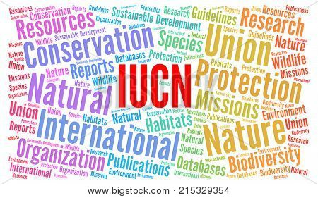 IUCN word cloud illustration with a white background
