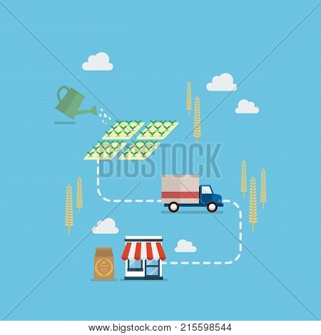 Products supply chain from production to customers. Vector Illustration