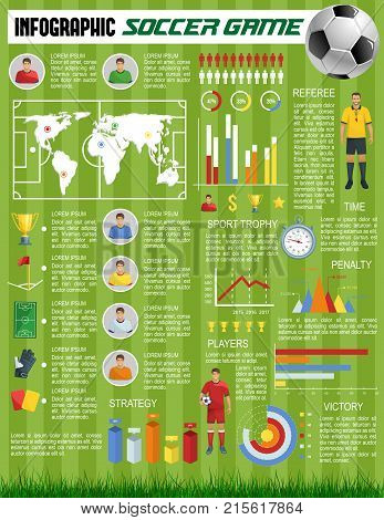 Soccer game pr football sport championship infographics template. Vector statistics diagram on soccer team goals, victory trophy and penalty results, football strategy and referee on world map