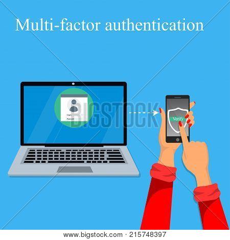 Two steps authorization concept. Verification by smartphone. Multi-factor authentication design.